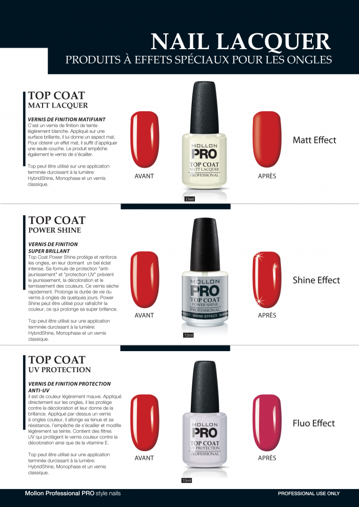 Mollon PRO France Top coat effets speciaux